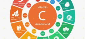Βιταμίνη C, ημερήσια προτεινόμενη δόση και παρενέργειες