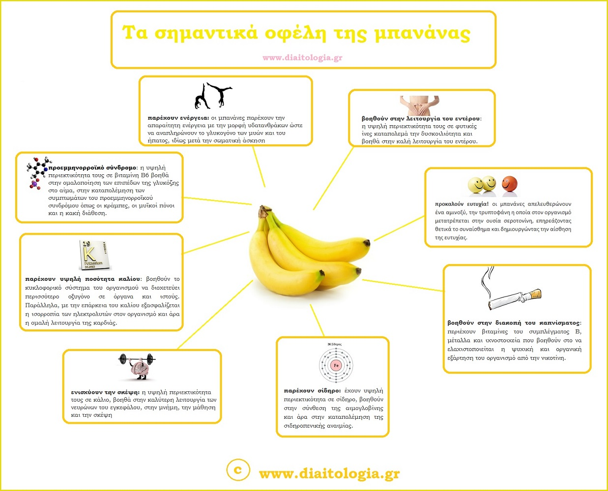 Η μπανάνα : 8 σημαντικά οφέλη για την υγεία