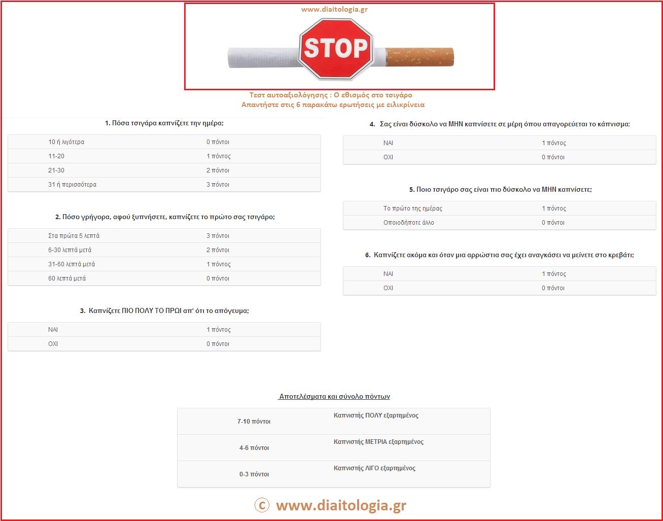 εθισμός στο τσιγάρο