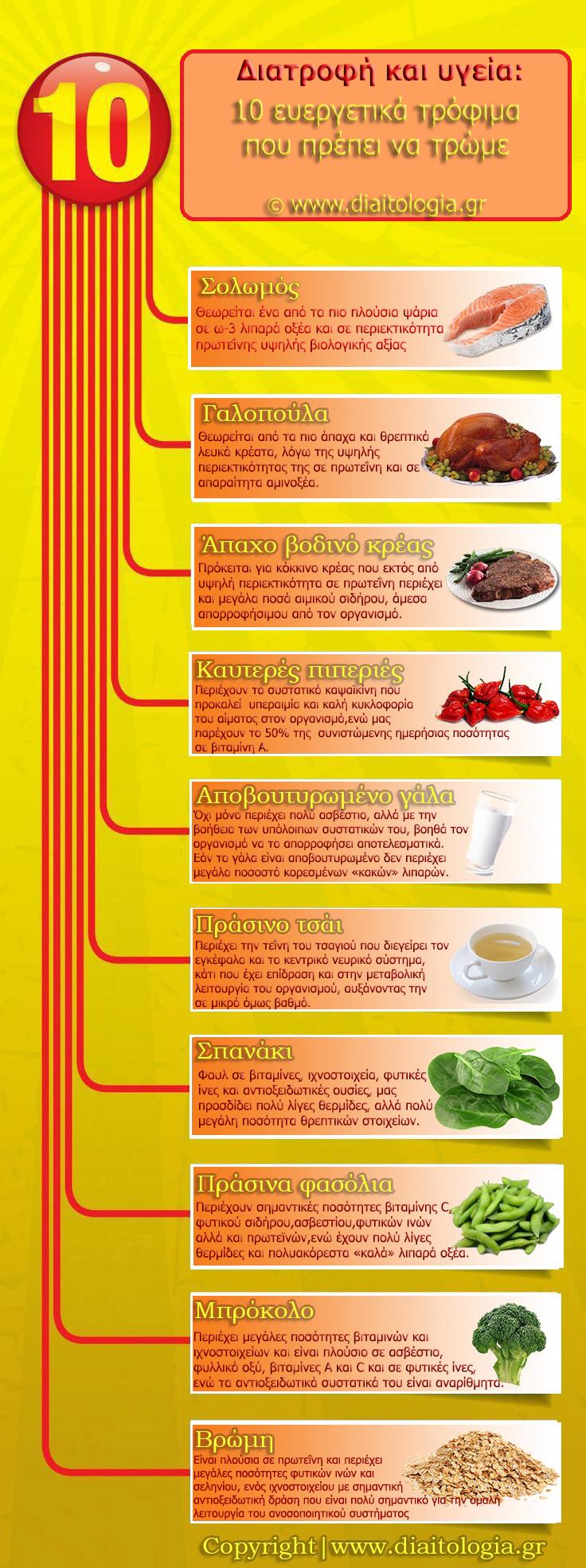 ευεργετικά τρόφιμα