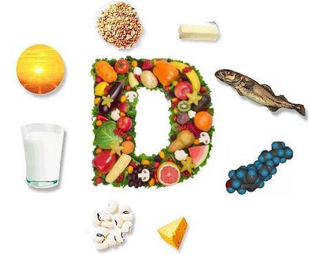 Ανεπάρκεια βιταμινών