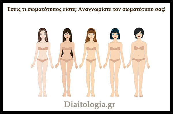 Σωματότυπος