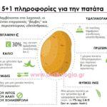 5+1 πληροφορίες για την πατάτα