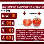 ουρικό οξύ και ντομάτα