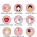 Αναιμία και συμπτώματα